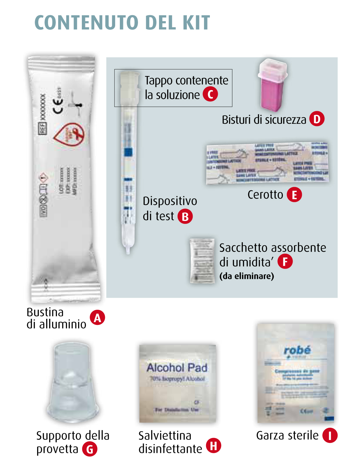 Contenuto del Kit per l'Auto Test o Self Test